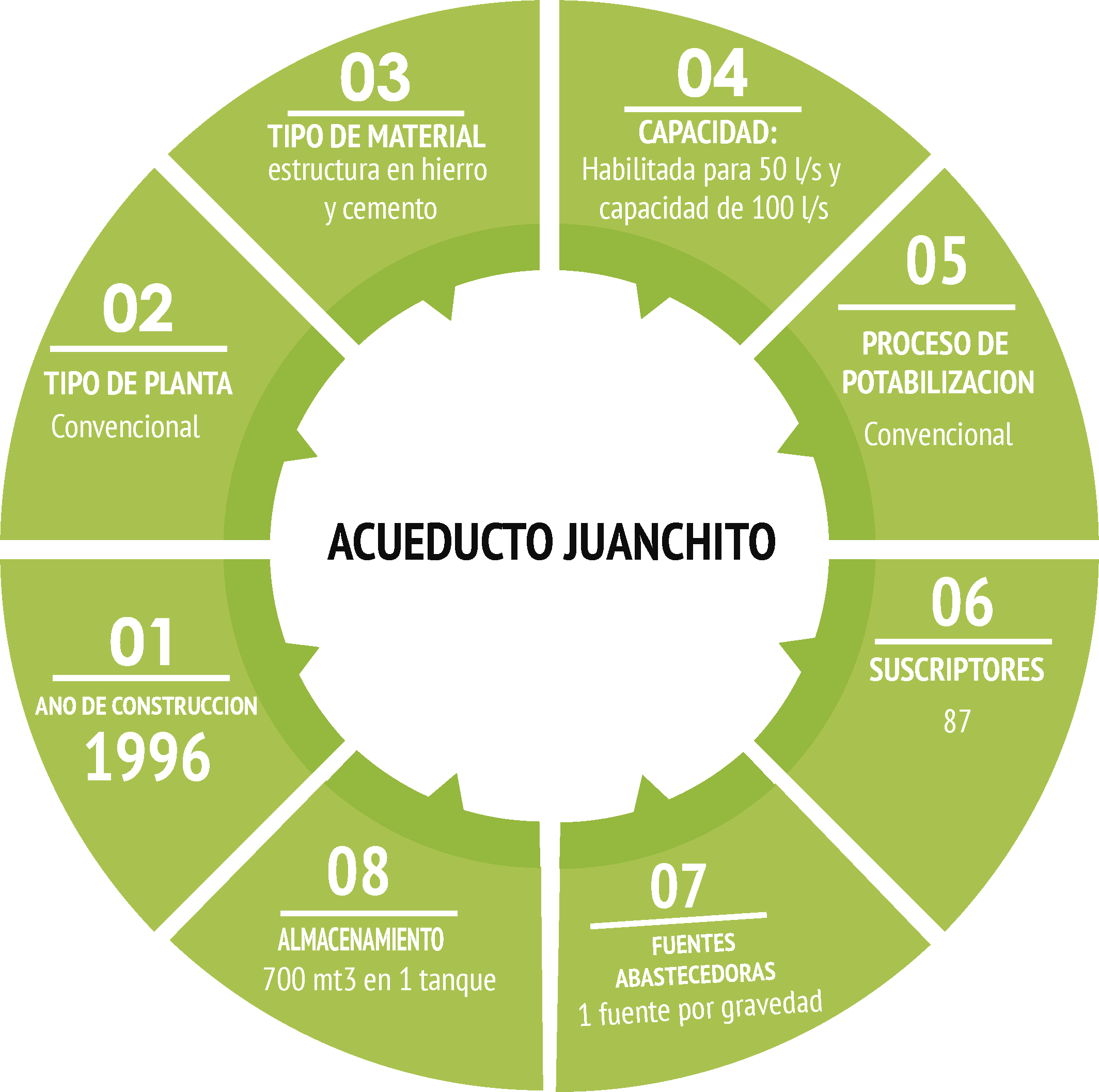 grafica juanchito